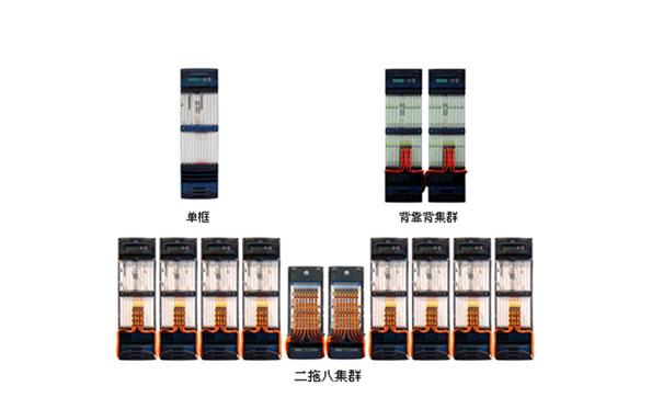 NetEngine 5000E集群路由器(以下简称NE5000E)是华为公司面向网络骨干节点推出的超级核心路由器产品。NE5000E采用自研的Solar系列芯片,先进的光背板设计和分布式可扩展软件平台,可提供海量交换容量和超高转发性能,全面满足新一代互联网对带宽性能、服务质量、业务能力的需要。 NE5000E硬件上包括两部分,集群中央框CCC(Cluster Central Chassis)和转发线卡框CLC(Cluster Line Chassis)。CLC应用于用户和业务的高速接入,可工作在单框模式和
